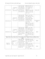 Điều khiển logic - Ngôn ngữ lập trình và ứng dụng - Lâm Tăng Đức - 3 potx