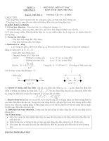 tổng hợp kiến thức ôn tập vật lý 11 chuẩn