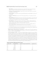 websters new world telecom dictionary phần 4 pps