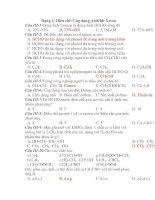 Dạng 3: Điều chế-Ứng dụng Anđêhit Xeton ppsx