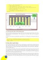 Giáo trình phân tích và tổng hợp khái niệm về Range và Cells trong Excell phần 2 pot