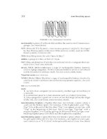 Dictionary of Computer and Internet Terms phần 7 docx
