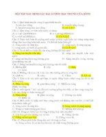 Vật Lý 12: BÀI TẬP XÁC ĐỊNH CÁC ĐẠI LƯỢNG ĐẶC TRƯNG CỦA SÓNG potx