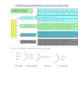 Tài liệu tổng hợp bồi dưỡng học sinh giỏi môn hóa học lớp 8