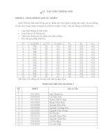 Bài tập lớn: Tính toán thiết kế hệ thống thông gió trong xưởng làm việc để xử lý bụi máy mài