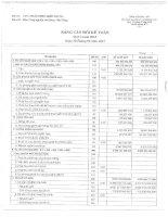 công ty cổ phần thủy điện miền trung bảng cân đối kế toán báo cáo lưu chuyển tiền tệ báo cáo kết quả hoạt động kinh doanh báo cáo tài chính quý 2 năm 2013 ngày 30 tháng 6 năm 2013
