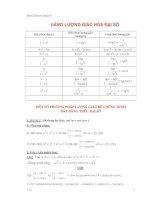 Một số phương pháp lượng giác để chứng minh bất đẳng thức đại số