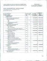 công ty cp kho vận giao nhận ngoại thương tp hcm bảng cân đối kế toán báo cáo lưu chuyển tiền tệ kết quả hoạt động kinh doanh báo cáo tài chính quý 2 niên độ 1 tháng 4 năm 2011 đến 31 tháng 3 năm 2012