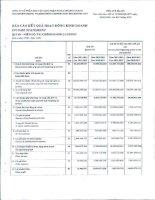 công ty cổ phần kho vận giao nhận ngoại thương tphcm báo cáo kết quả hoạt động kinh doanh báo cáo tài chính quý 3 niên độ tài chính 1 tháng 4 năm 2011 đến 31 tháng 3 năm 2012