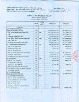 công ty cổ phần chứng khoán ngân hàng đầu tư và phát triển việt nam bảng cân đối kế toán báo cáo lưu chuyển tiền tệ báo cáo kết quả hoạt động kinh doanh báo cáo tài chính 30 tháng 6 năm 2014