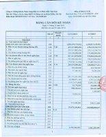 công ty cổ phần chứng khoán ngân hàng đầu tư và phát triển việt nam bảng cân đối kế toán báo cáo lưu chuyển tiền tệ báo cáo kết quả hoạt động kinh doanh báo cáo tài chính 31 tháng 12 năm 2013