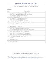 Giáo án dạy bồi dưỡng HSG toán 9 cấp huyện (hay)