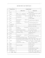 Những vấn đề đặt ra khi áp dụng UCP 600 tại Ngân hàng Đầu tư và Phát triển Việt Nam