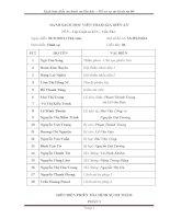 Kịch bản diễn án hồ sơ hình sự Phạm Thành Trung và Lê Văn Đạo cướp tài sản