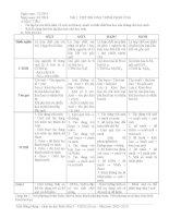 Tài liệu dạy thêm hóa học lớp 9 các dạng cơ bản