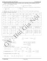 bảng tóm tắt công thức lượng giác thường dùng trong vật lý