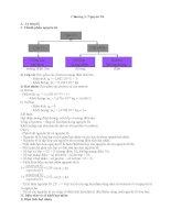 Lý thuyết và bài tập chương nguyên tử