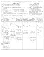tổng hợp hóa vô cơ luyện thi đại học