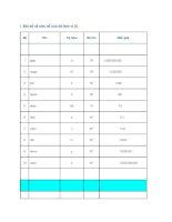 Đơn vị đo lường tiêu chuẩn ISO