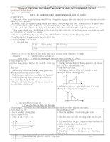 Giao an Chuong I-Giai tich 12-Co ban(11-12)
