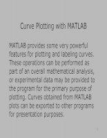 curve plotting with matlab