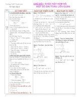 một số chủ đề ôn tập môn toán thi tốt nghiệp và thi đại học