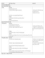 Tài liệu chuẩn kiến thức kĩ năng môn GDCD THCS
