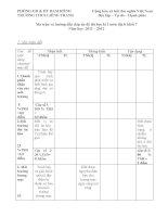 Ma trận, đáp án đề kiểm tra HK I (2011 - 2012)