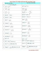 Bảng đạo hàm của một số hàm số sơ cấp