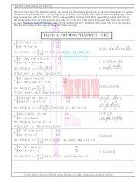392 hệ phương trình có lời giải