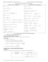 Phương pháp giải toán tích phân