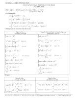 tóm tắt phương pháp tính tích phân nguyên hàm