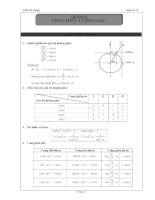 tài liệu học toán đại số và giải tích 11 chuơng 1 phần hàm số lượng giác và phương trình lượng giác