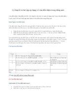 lý thuyết và bài tập về câu điều kiện trong tiếng anh