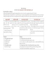 ngữ văn 12. tuần 2 tuyên ngôn độc lập