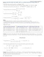 lý thuyết và bài tập chương dao động điện từ
