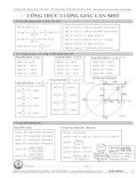 Công Thức lượng giác lớp 10 11 12