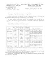 Kế hoạch kiểm tra giai đoạn III năm học 2012-2013