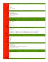 Phôi Đề thi Học Kỳ II - Hóa 12 (dành cho TesPro 6.xx)