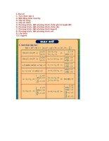 Tổng Hợp Công thức toán đại 11