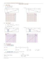 chuyên đề luyện thi đại học môn toán phần mũ và logarit