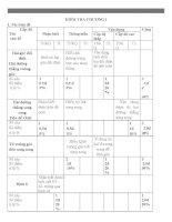 đề kiểm tra chương 1 đại số và hình học 7
