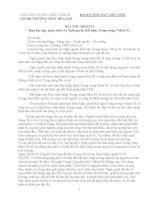 BÀI THU HOACH NQ TW 7 KHÓA XI