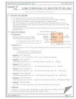 chương 2. chuyên đề bảng tuần hoàn các nguyên tố hóa học