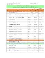 phân tích các chỉ tiêu camels ngân hàng thương mại cổ phần kiên long kiên long bank