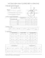 Bảng công thức lượng giác chuẩn