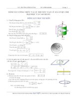 tài liệu ôn thi môn vật lý