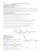 Toàn tập chuyên đề sóng cơ GV ôn thi hoặc HS tự luyện thi