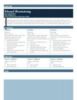 Mẫu CV xin việc bằng doc   126 bar chart