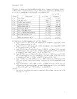 Bài tập Kiểm toán Tài sản cố định